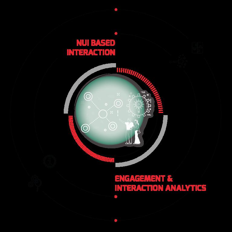 circle-entire-kiosk-cx-27.04.2020-01