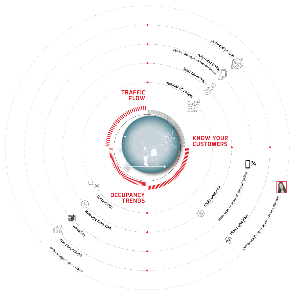 circle-entire-kiosk-vision-27.04.2020-01